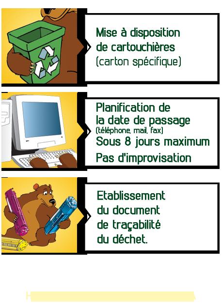 colectas-etapes